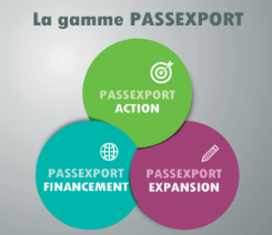 Pass Export Action / Financement / Expansion